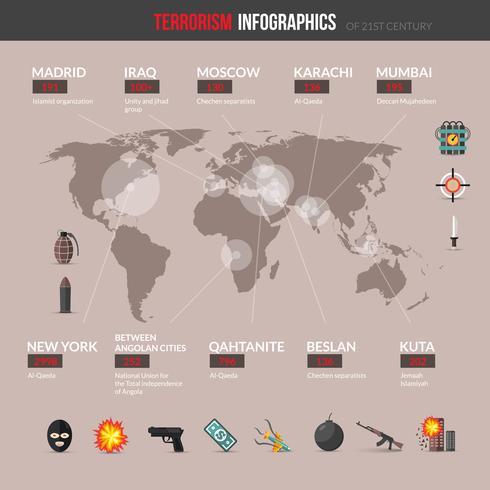 Terrorismus Infografiken Set vektor