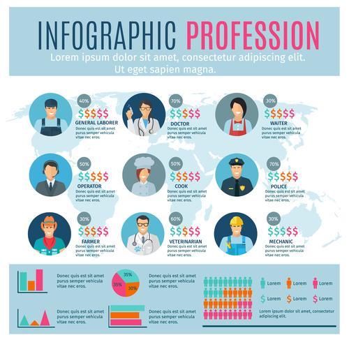 yrken infographics set vektor