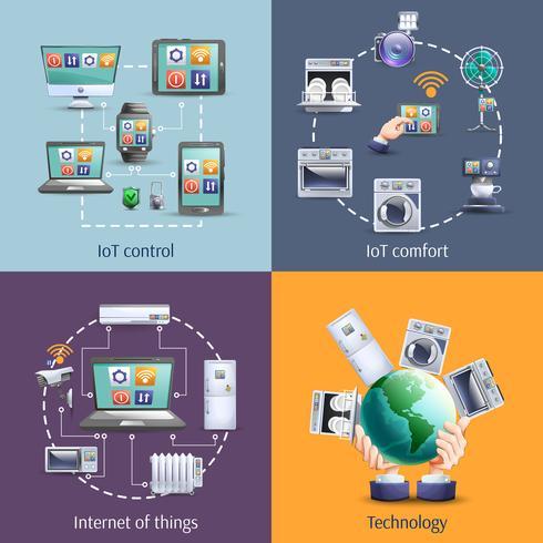 Internet av saker 4 platta ikoner vektor