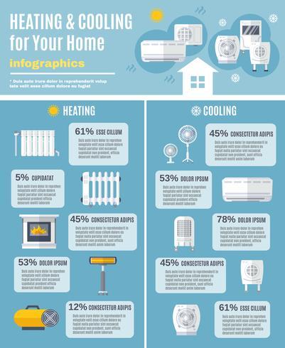 Infografiken zum Heizen und Kühlen vektor