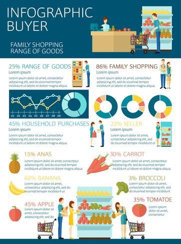 Köparen Infographics Set vektor