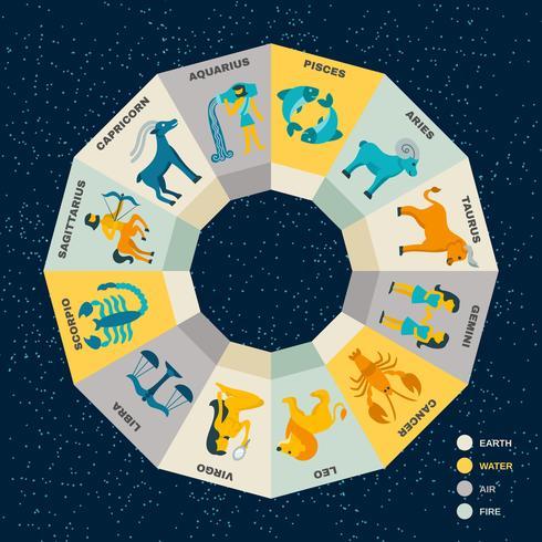 zodiac cirkel koncept vektor