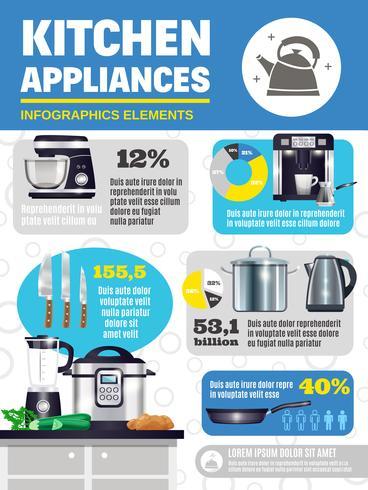 Küchengeräte Infografiken vektor