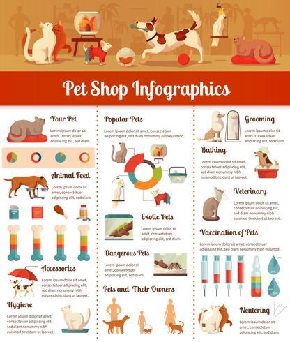 husdjursaffär infographic set vektor