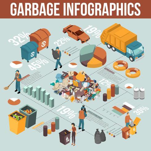 Isometrischer Müll, der Infografiken aufbereitet vektor