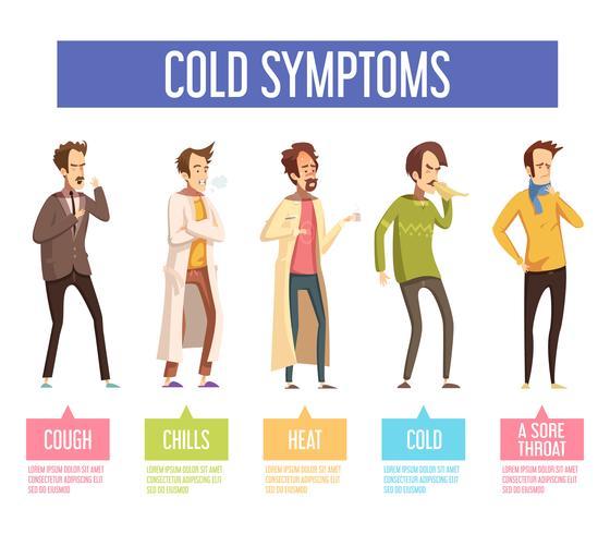 Grippe-Erkältungssymptome flaches Infographik-Plakat vektor