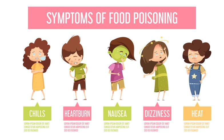 Nahrungsmittelvergiftungs-Symptome Kind-Infographik-Plakat vektor