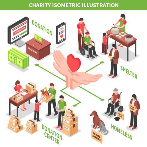 Välgörenhetsisometrisk illustration vektor
