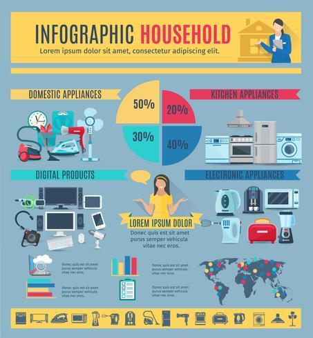 Haushaltsgeräte Infographik Layout vektor