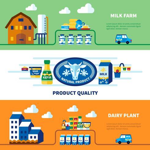 Milchfarm und Molkereibetrieb Banner vektor