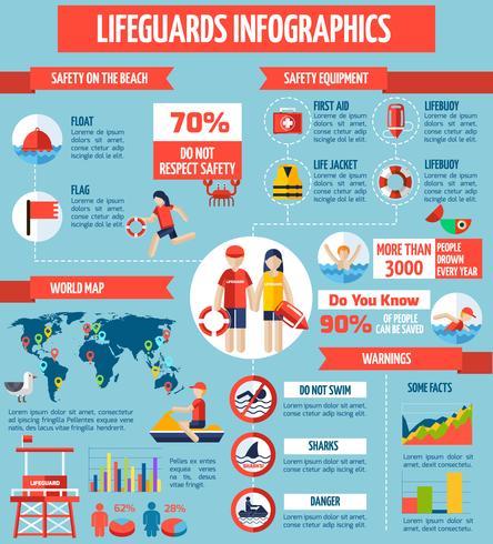 Livräddare och säkerhet Flat InfographicPposter vektor