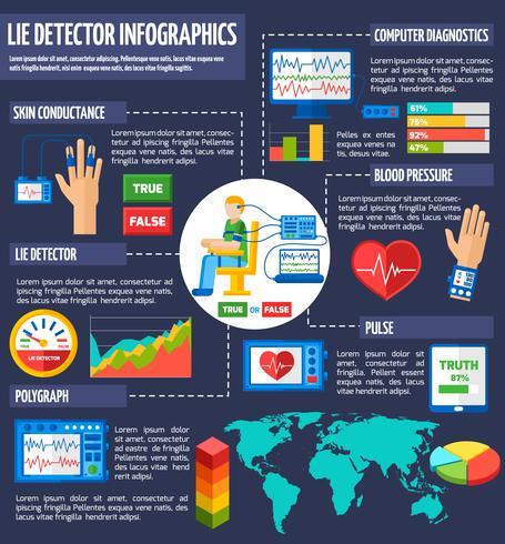 Lügendetektor-Infografik vektor
