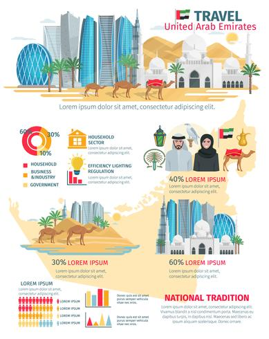 Förenade Arabemiraten Resor Infographic vektor