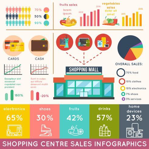 Einkaufen Infografiken festgelegt vektor