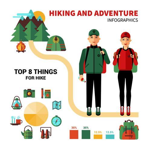 Camping Infografiken mit 8 Top-Dinge für die Wanderung vektor