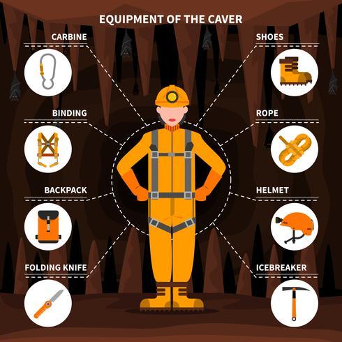 Höhlenforscher, die Ausrüstungs-flache Begriffsfahne aushöhlen vektor