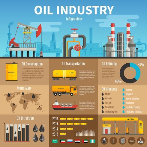 Olje- och bensinindustrin Infographics vektor