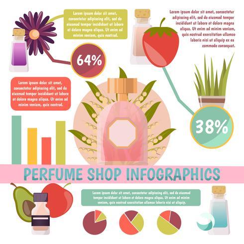 Parfüm-Shop-Infografiken vektor