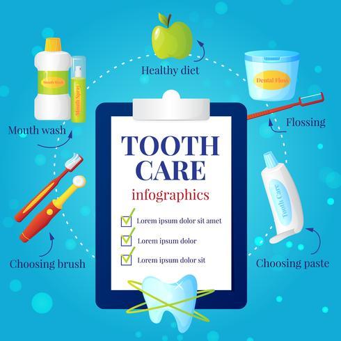 Zahnpflege Infographik Set vektor