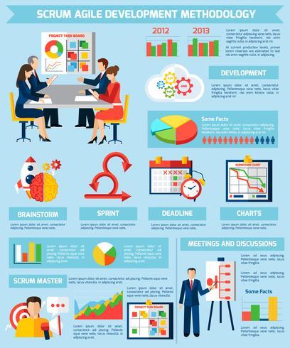 Scrum Agile Projektutveckling Infographic Poster vektor