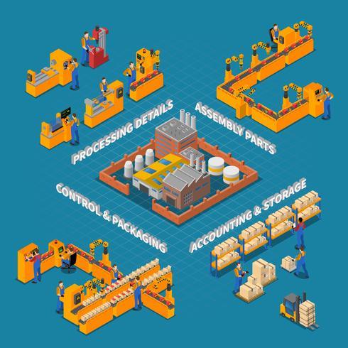 Fabrik- und Produktionskomposition vektor