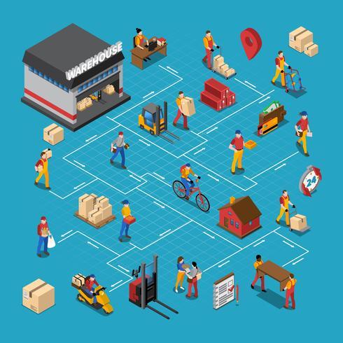 Warehouse People Isometric Flowchart vektor