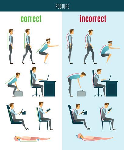 Korrekta och Felaktiga Posture Flat Icons vektor