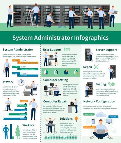 Systemadministrator-Infografiken vektor