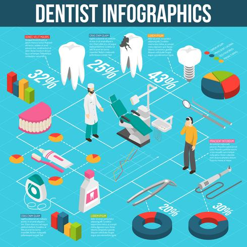 Medizinische Zahnpflege isometrische Flussdiagramm Infografiken vektor