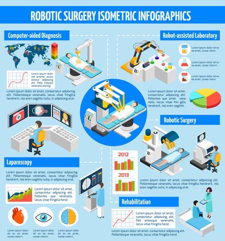 Roboterchirurgie isometrische Infografiken vektor