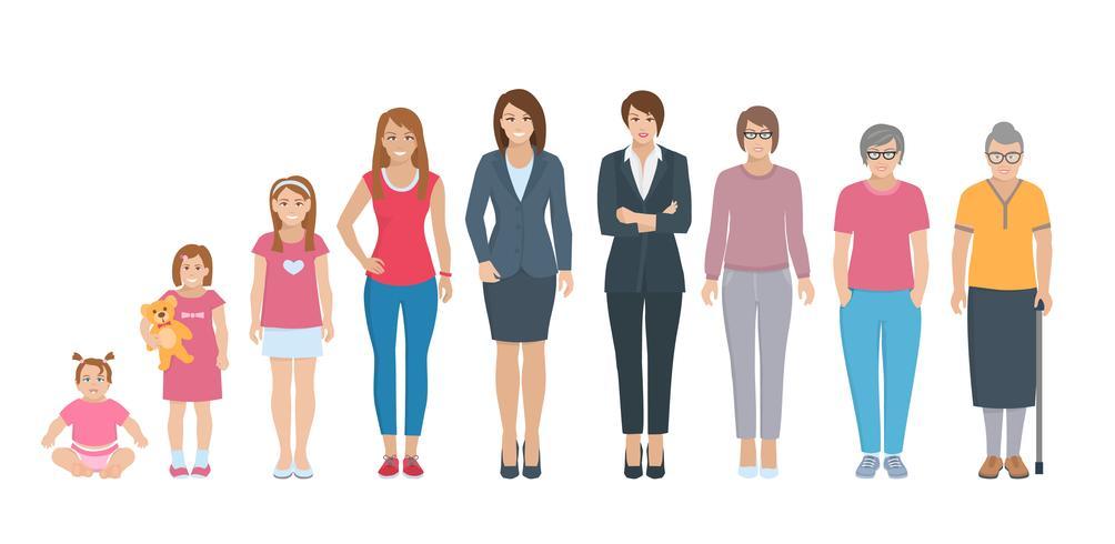 All Age Generation Frauen Set vektor