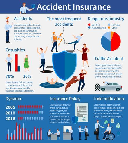 Olycksfallsförsäkring Infographics vektor
