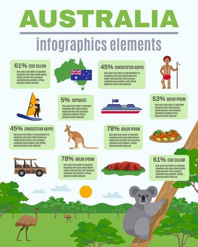 Australien Infografiken Elemente vektor
