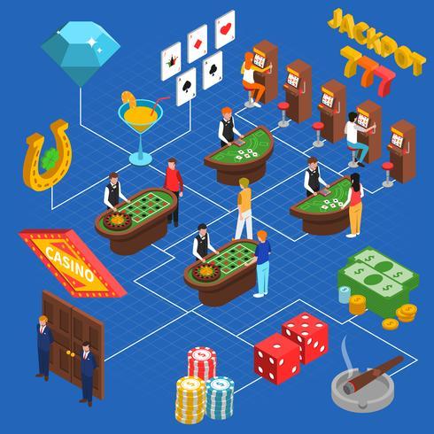 Casino Interiör Isometric Concept vektor