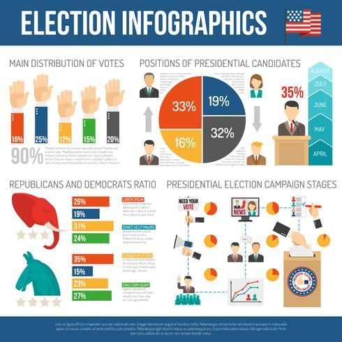 Präsidentschaftswahl Infografiken vektor