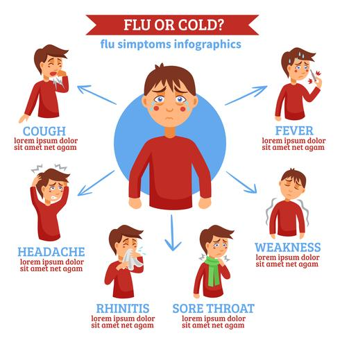 Grippe-Erkältungssymptome Flat Circle Infochart vektor