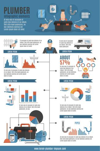 Rörmokare Service Infographic Layout vektor