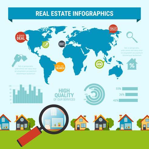 Immobilien-Infografik-Set vektor