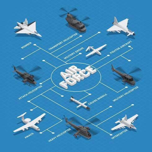 Militärische Luftwaffe isometrisches Flussdiagramm vektor