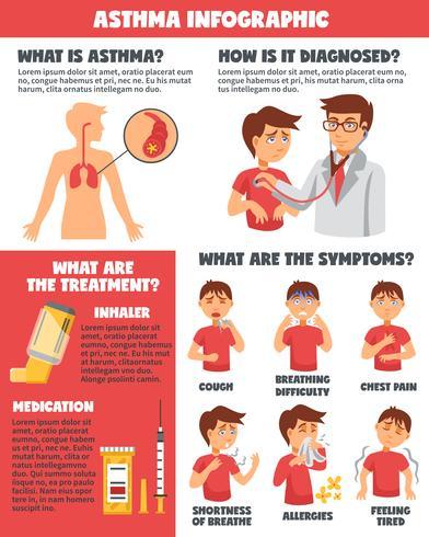 Asthma-Symptome Krankheiten Infografiken vektor
