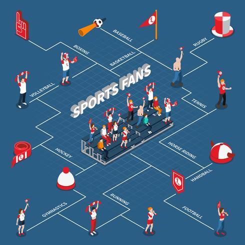 Sport Fans Isometrisk Infographics vektor