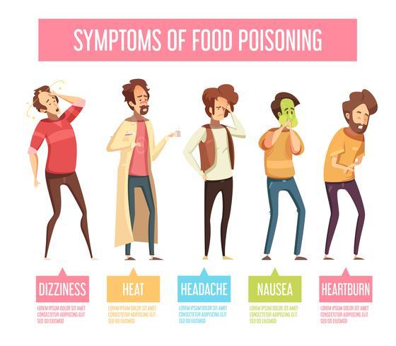 Matförgiftning Symptomer Man Infographic Poster vektor