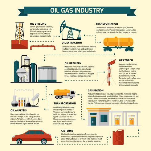 Oljegasindustrin Flödesschema vektor
