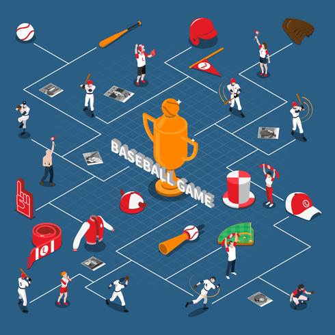baseball game isometric flowchart vektor
