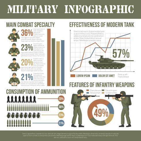 Militärische Armee Infographic Char Flat Poster vektor