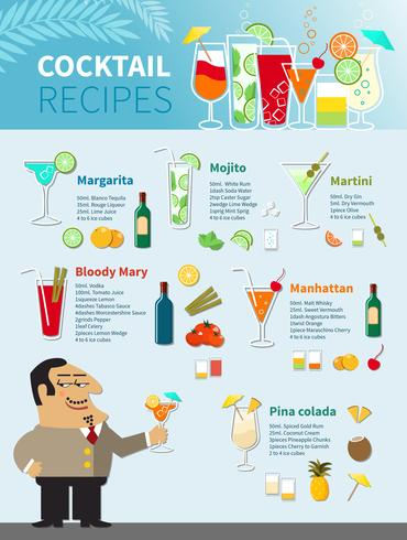 Cocktail Recept Poster vektor