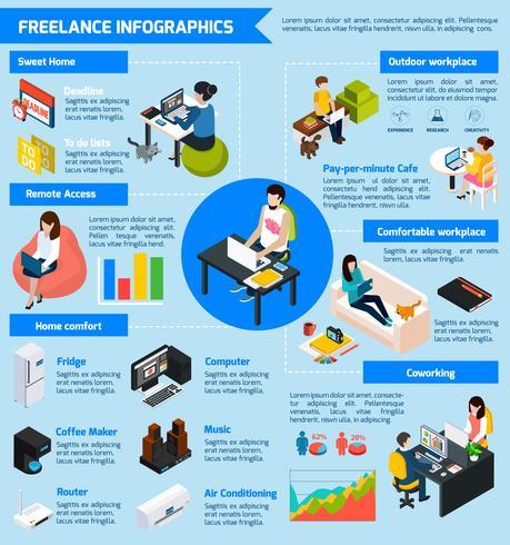 Coworking Freelance People Infographic Set vektor