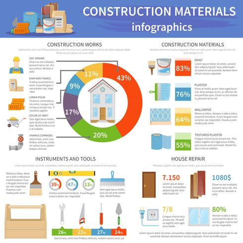 Baustoffe Infografiken vektor