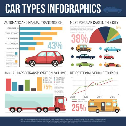 Fahrzeugtypen Infografiken vektor