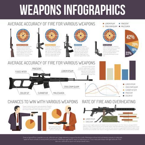 Waffe Pistolen Infografiken vektor